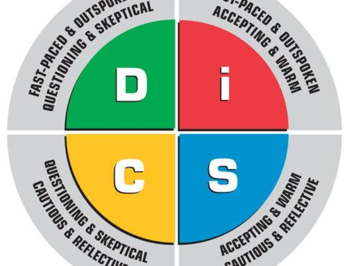 DISC quadrants and Teams
