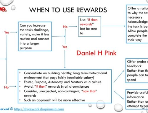 Drive – When to use rewards