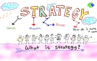 Strategy planning Singapore