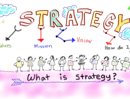 What is strategy for you?