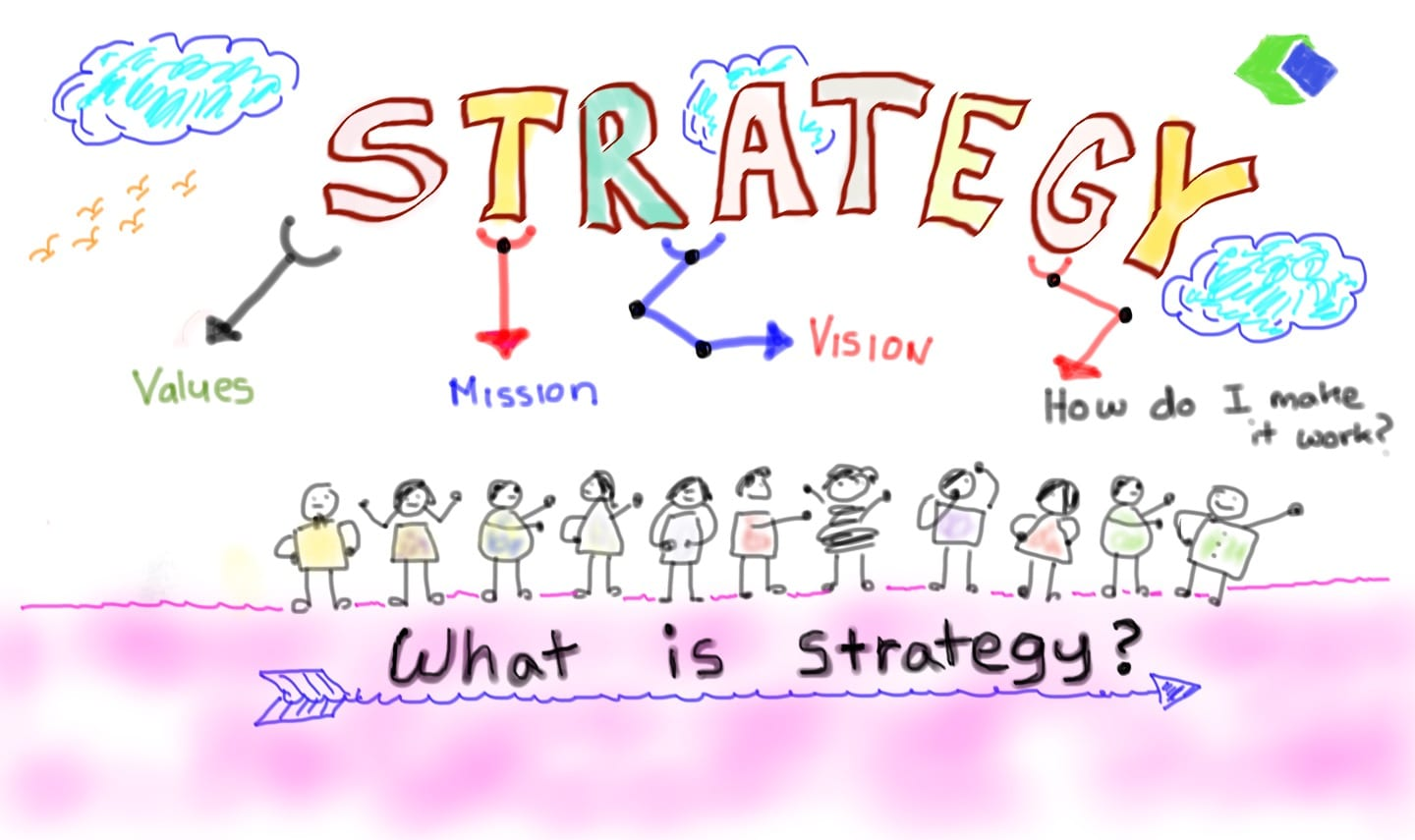 Strategy planning Singapore