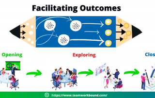 Facilitation Outcomes