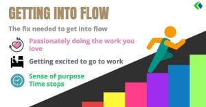 Getting into flow